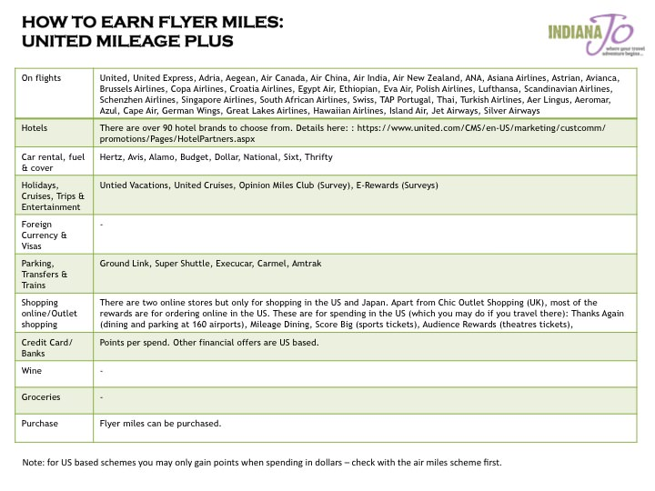 How to Earn Flyer Miles Checklist United