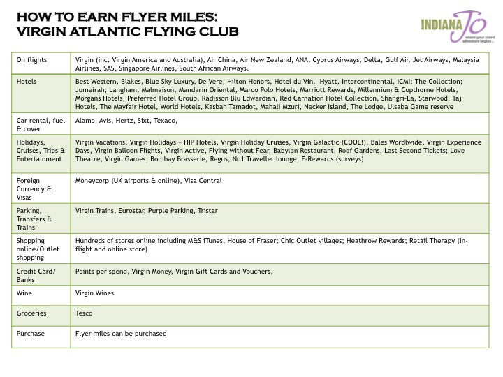 How to Earn Flyer Miles Checklist - Virgin