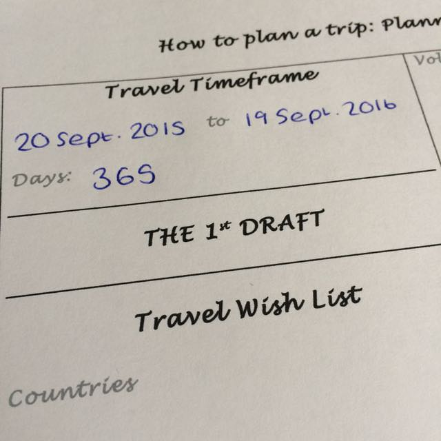 how to plan a trip planning an itinerary indiana jo