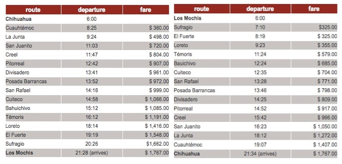 The Copper Canyon Train Prices Second Class