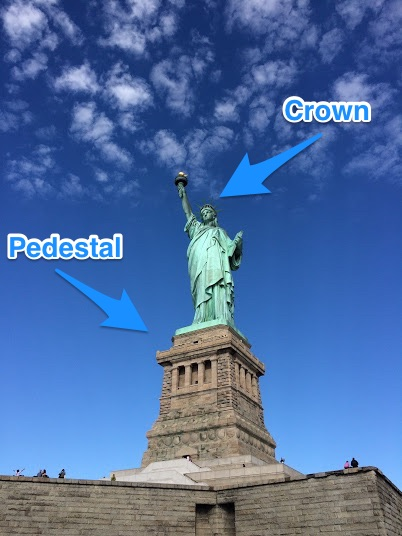 how-to-visit-the-statue-of-liberty-pedastal-or-crown